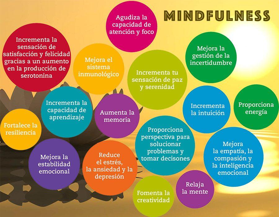 mindfulness-beneficios